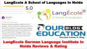 German Language Institute