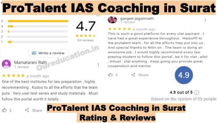 ProTalent IAS Coaching In Surat Review