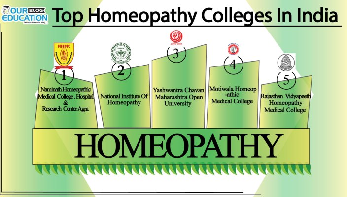 Top Homeopathic Medical Colleges in India