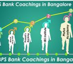 Top IBPS Bank Coaching Institutes in Bangalore