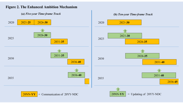 Figure 2 Mk 2