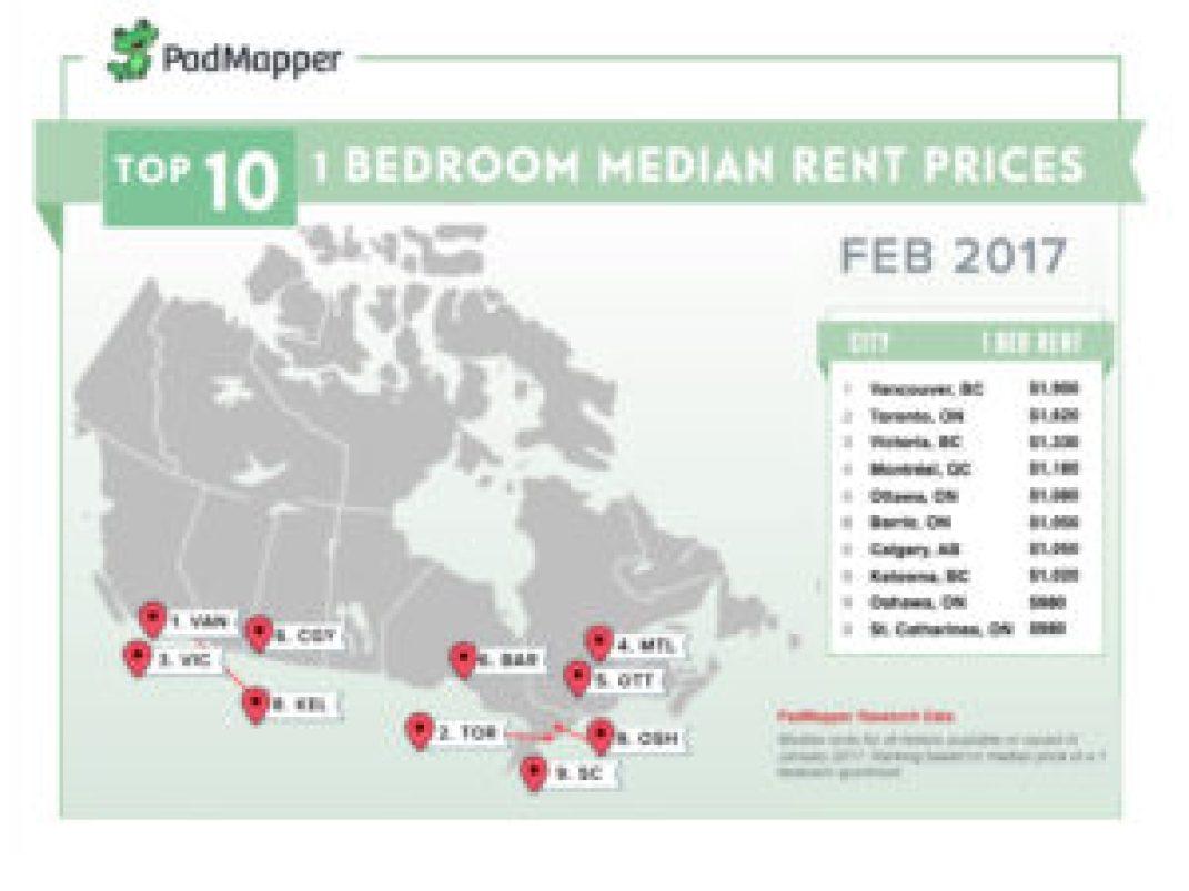 Feb Canadian Rent Report 2017.001