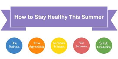 How to Stay Healthy During Summers