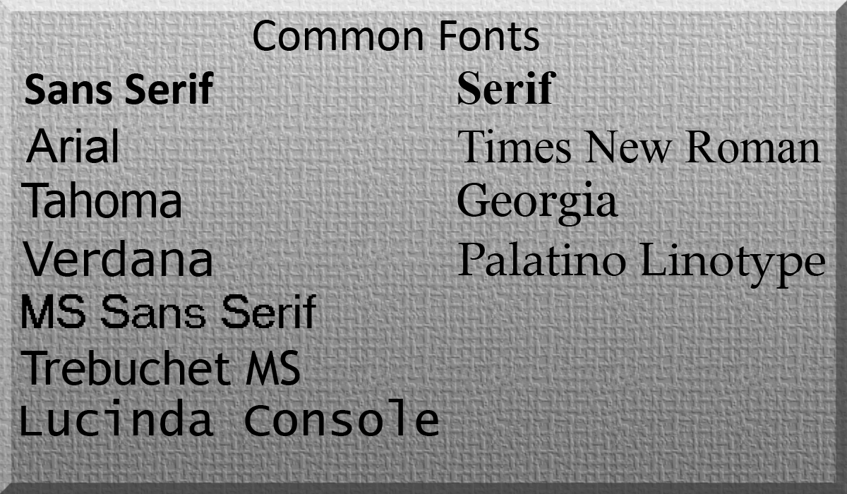 Choosing A Font For Your Resume