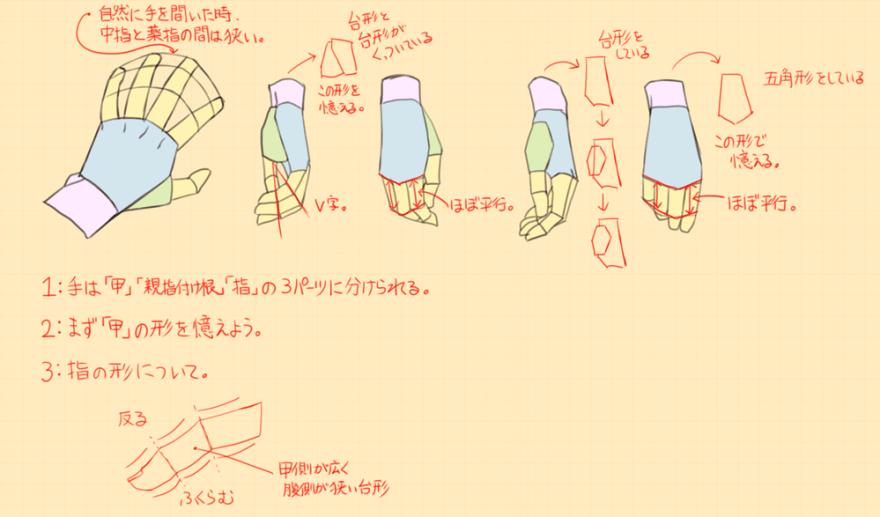 添削(手の描き方)-min