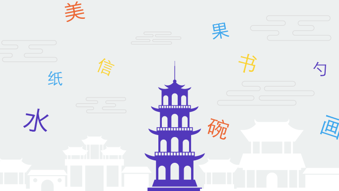 The Long, Mind Boggling, Arduous Task of Bringing Chinese Fonts to Life ;)