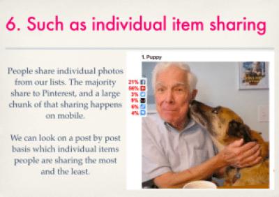 Micro-Sharing