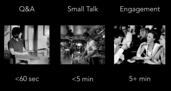 photos demonstrating the restaurant analogy for voice tech experience design