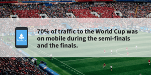 Soccer stats (2) | Parse ly