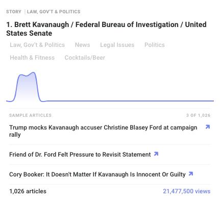 Brett Kavanaugh top politics story