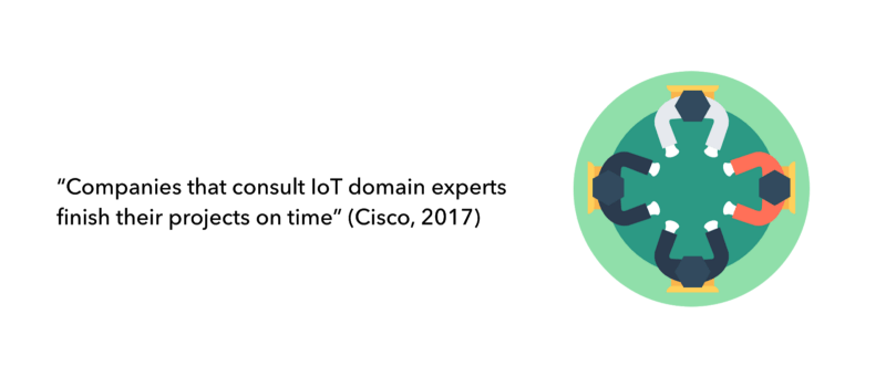 cisco-iot-results.png