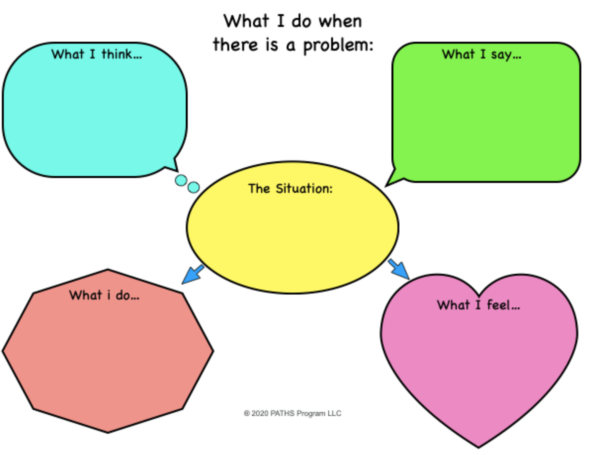 Free Printable What I Do When