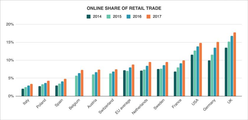 2018.05.30 letter-savings.stats.retail