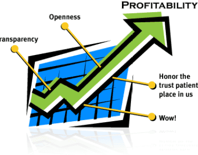 trailtoprofitability.png