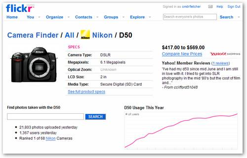 Flickr Camera Finder