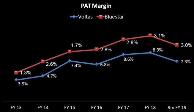 pat margin.png