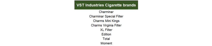 VST Industries brands 2019 list