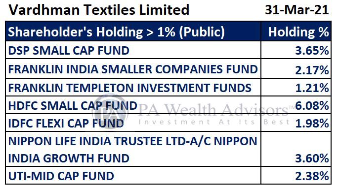 key public shareholders