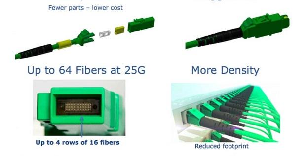 cablu-conexiune-de-date-intel
