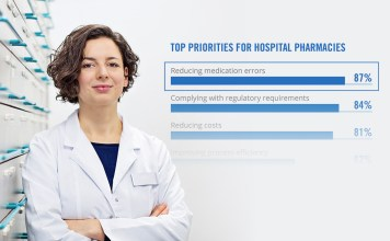 hospital-pharmacy-priorities