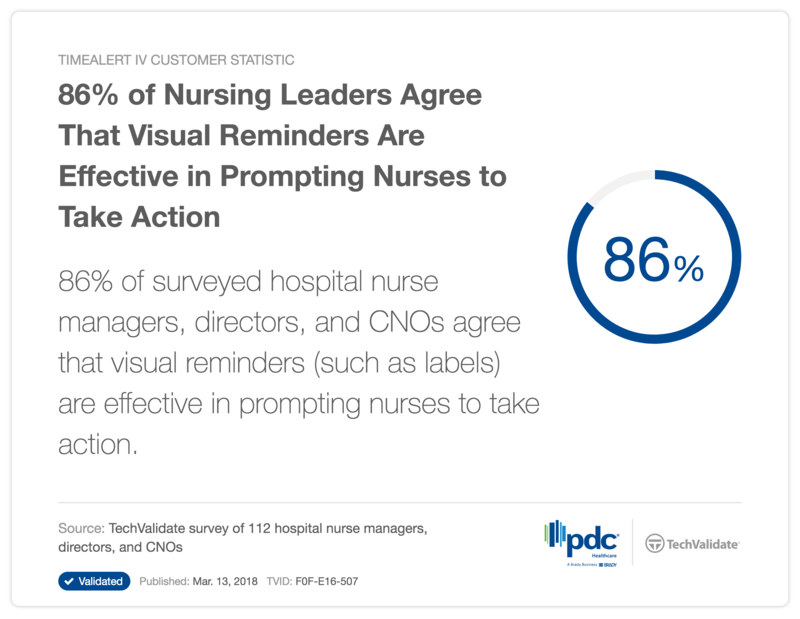 nurse leader agree about visual reminder s