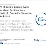nurse leader agree about visual reminder