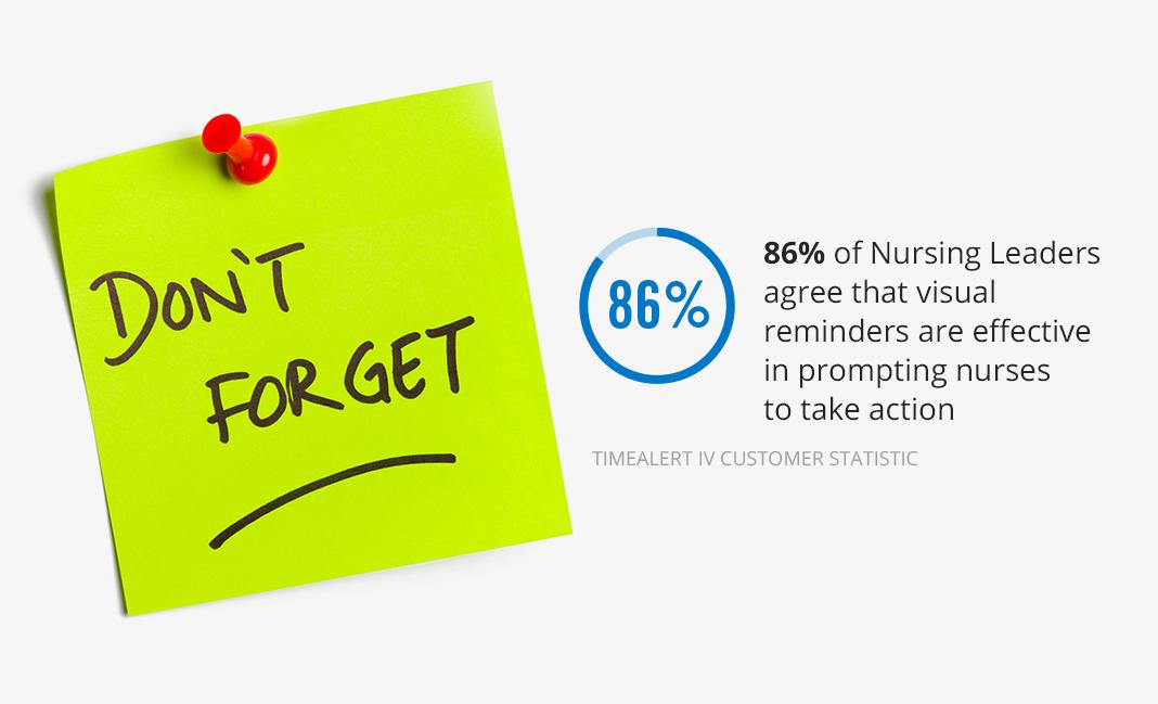 Nursing reminders article header image