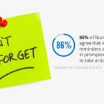 Nurse_reminder_blog