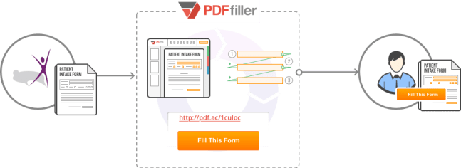 Fig A. – Creating a filliable patient intake form with PDFfiller