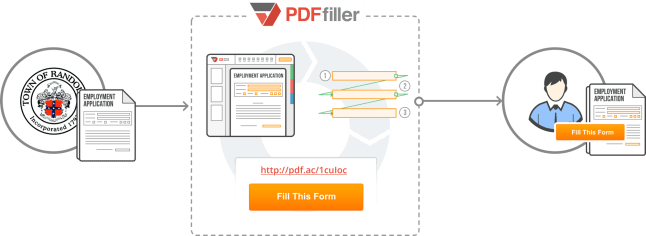 Fig A. – Creating a filliable employment application form with PDFfiller