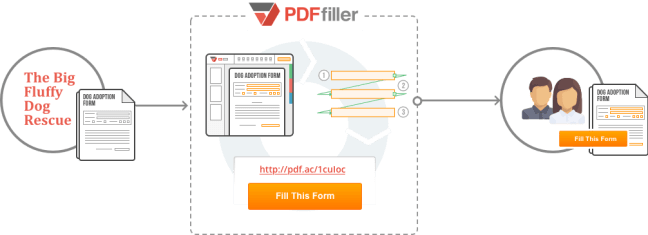 Figure A. Creating a filliable dog adoption form form with PDFfiller