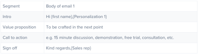 outbound sales template