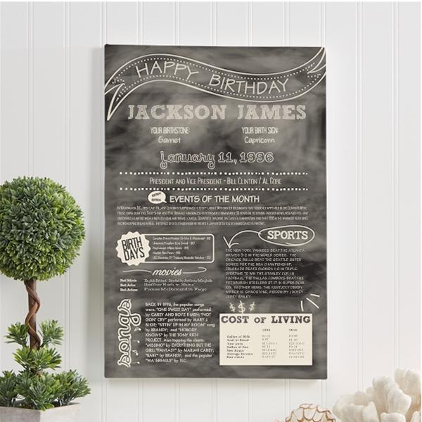 Custom Birthday Canvas Print