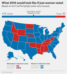 silver-electionupdate-womenvoted