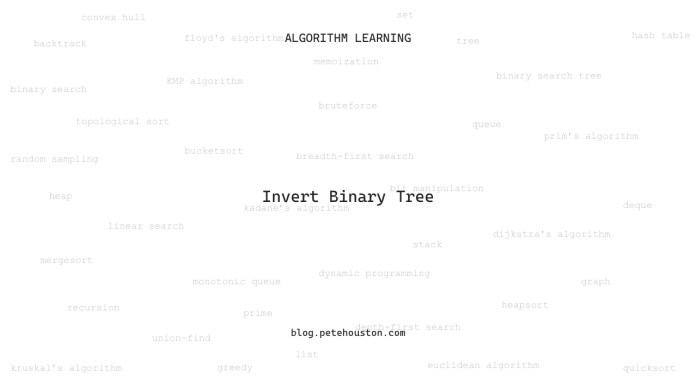 Invert binary tree