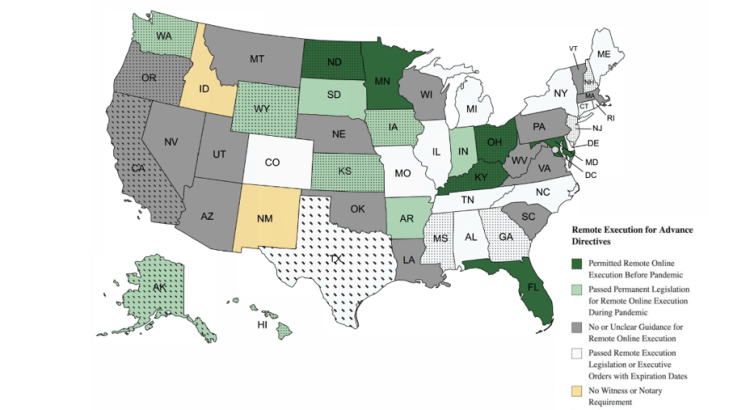 Map of remote execution requirements for advance directives.