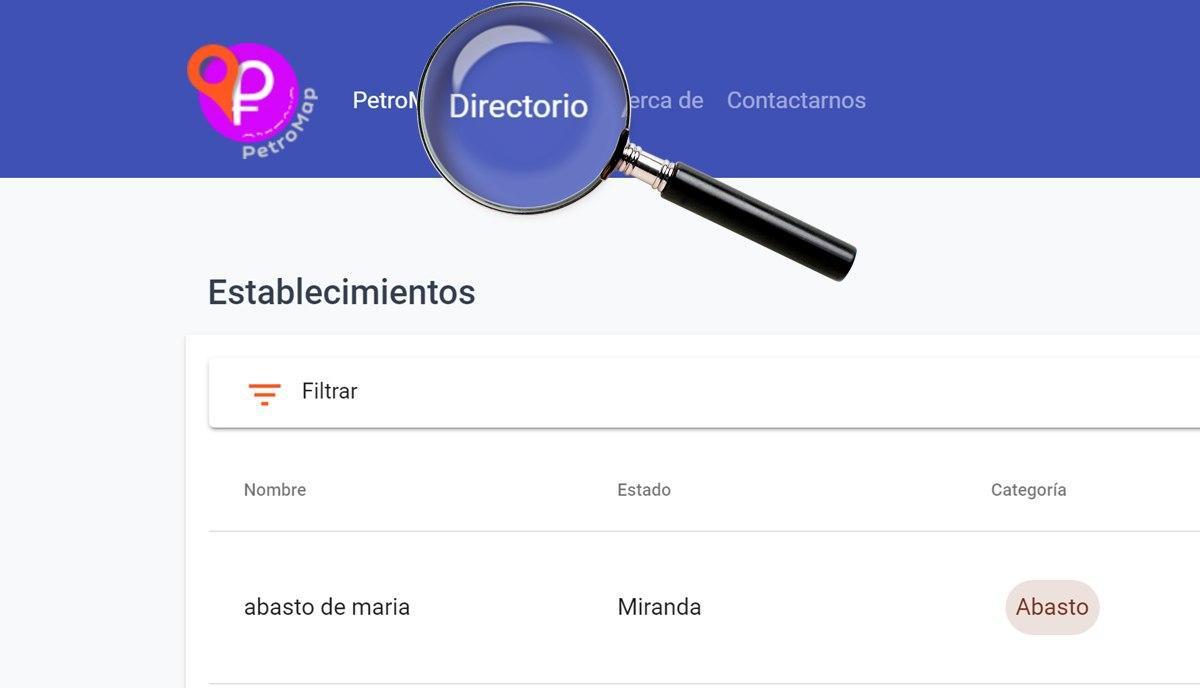 PetroMap directorio lista