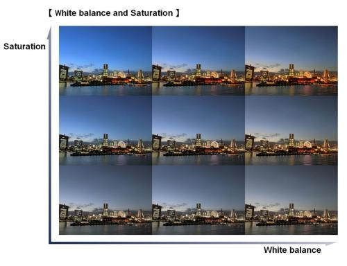 White balance and saturation