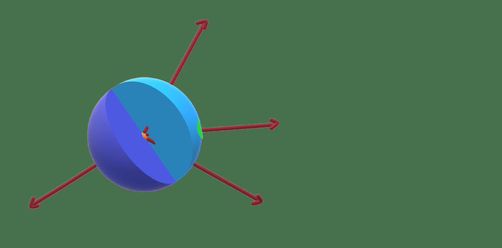 Guass's Law in Electrostatics