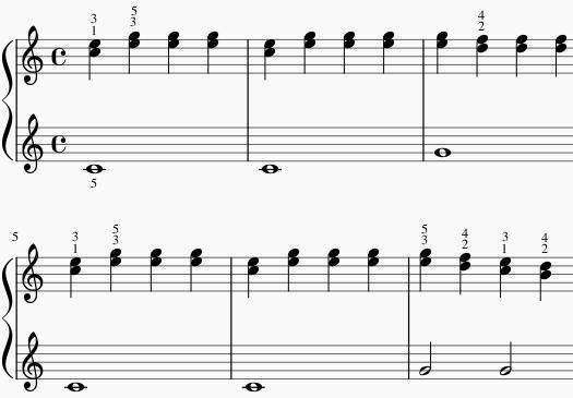 Bladmuziek Carl Czerny etudes
