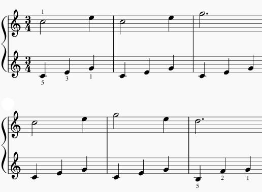 Carl Czerny bladmuziek