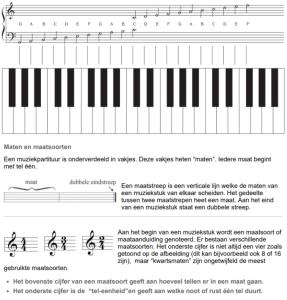 Piano Lesmethode PDF
