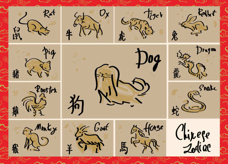 chinese-zodiac_color