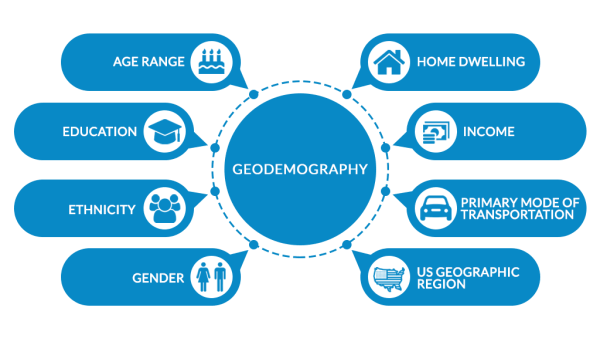 Geodemographics-matrix-1