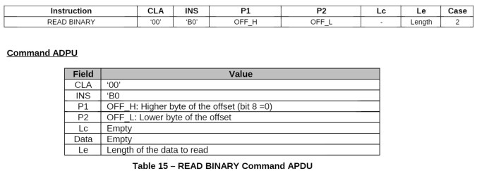 Read APDU command documentation