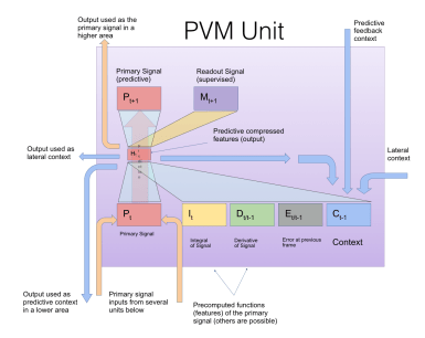 pvm_step5