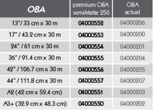 Réf GMG ProofMedia premium OBA