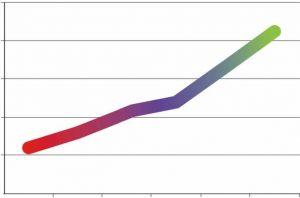 La technologie d'impression UVGel - Volumes d'impression Es-LX-UV monde