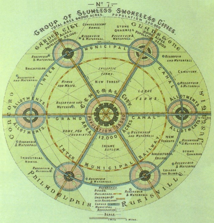 Ebenezer Howard's garden cities