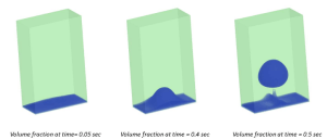 Boiling simulation in Fluent. Image from LearnCAx.